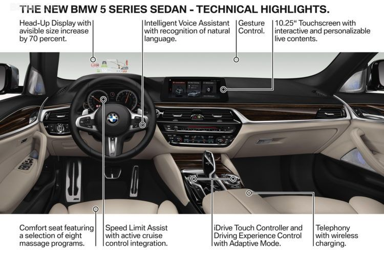 G30 BMW 5 Series technical highlights 1 750x500